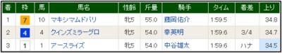 2017 マーメイドステークス結果1-1.png