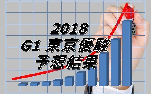 2018 東京優駿予想結果.jpg