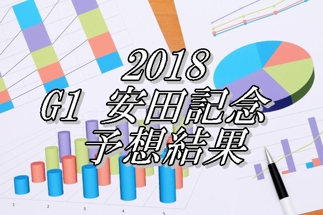 2018 G1 安田記念予想結果.jpg